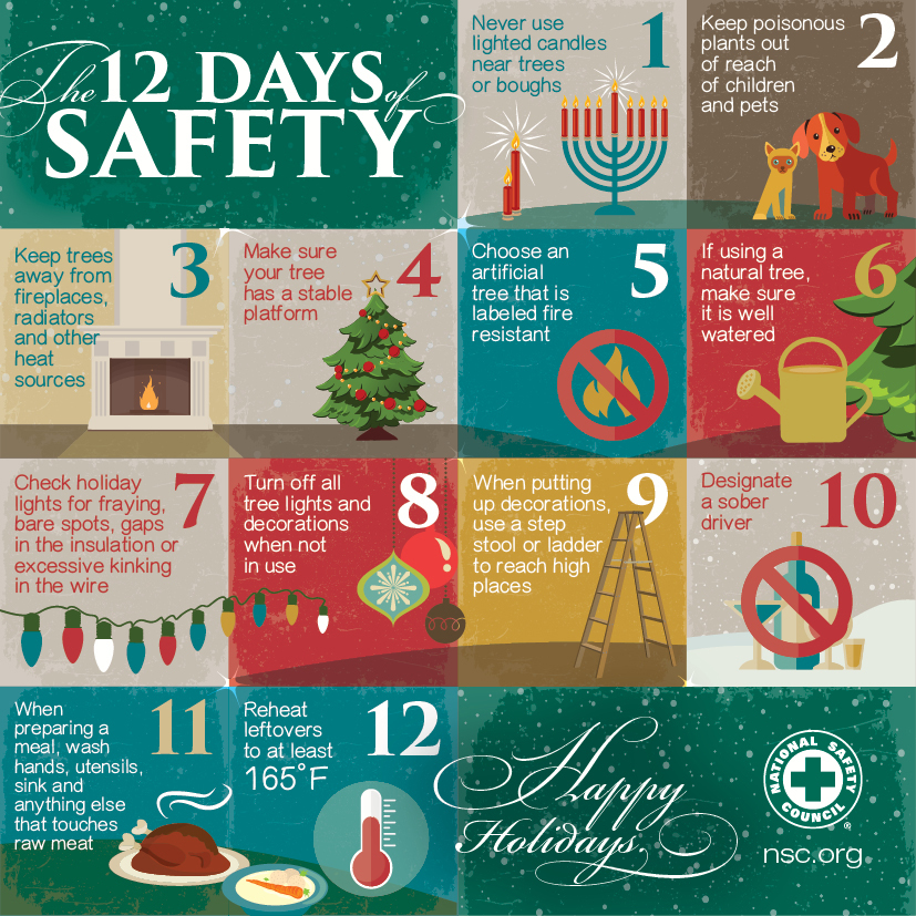 Holiday-Decorating-Safety