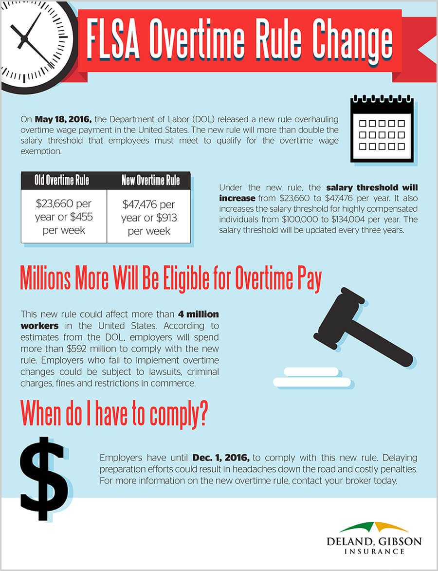 FLSA-Overtime-Rule-Change-Infographic